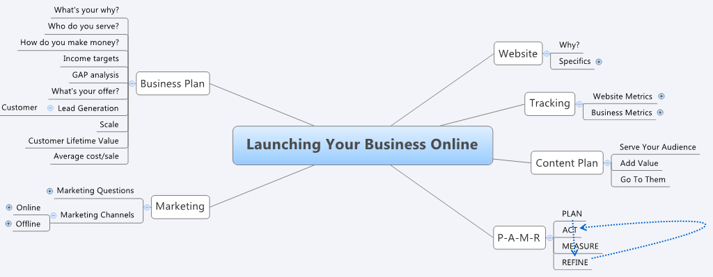 An image of the launching your business online pdf